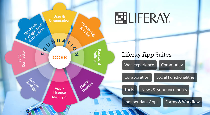Elements-of-Liferay-7-Architecture-OSGI-Modular-Architecture-1