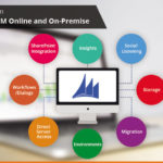 Differences-between-MS-Dynamics-CRM-Online-and-On-Premise